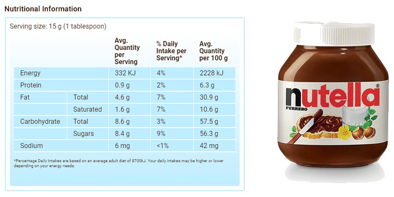 Nutella Nutritional Information