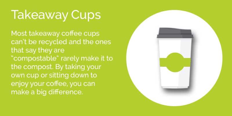 Takeaway coffee cups headline